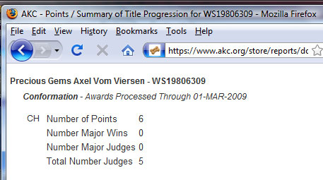 Axel's points so far